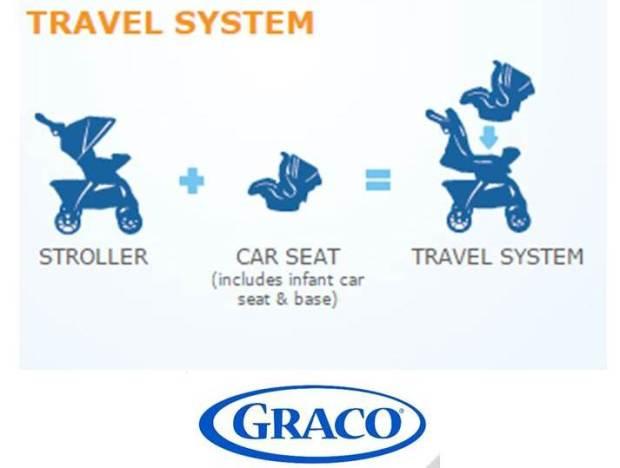 Travel-System