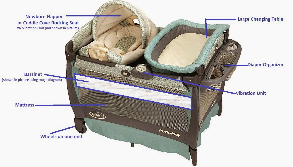 Graco Pack 'n Play® Playard with Cuddle Cove™ Rocking Seat - Winslet™