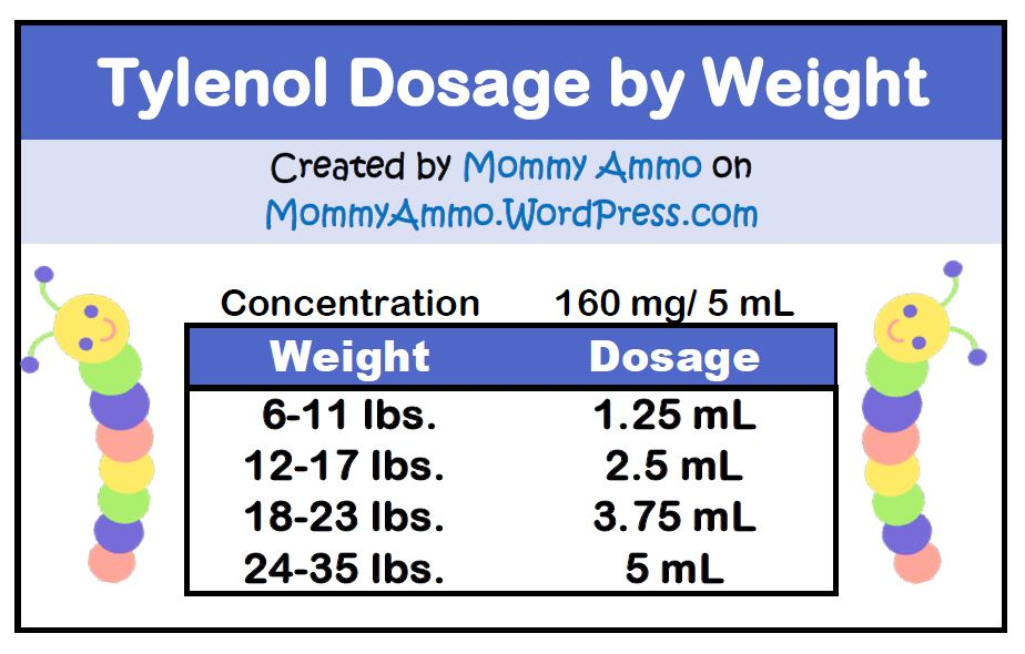 Infant Acetomenophin Tylenol Dosage Chart Mommy Ammo